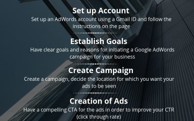 7 Steps To Learning Google Adwords